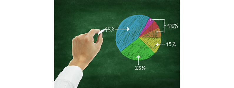 Why Asset Allocation is One of the Most Important Aspects of Investing